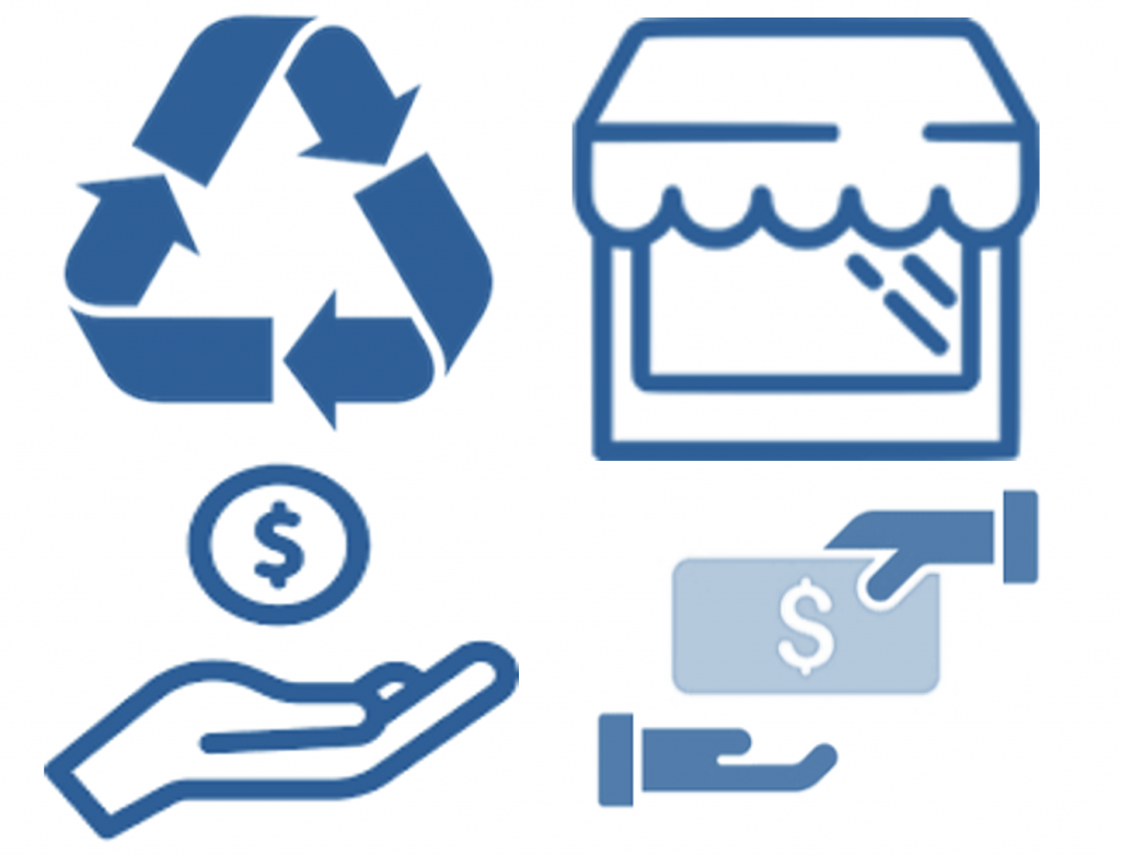 Buehler Recycle and Market replace