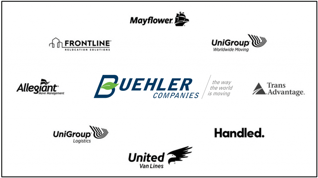 Buehler's connections